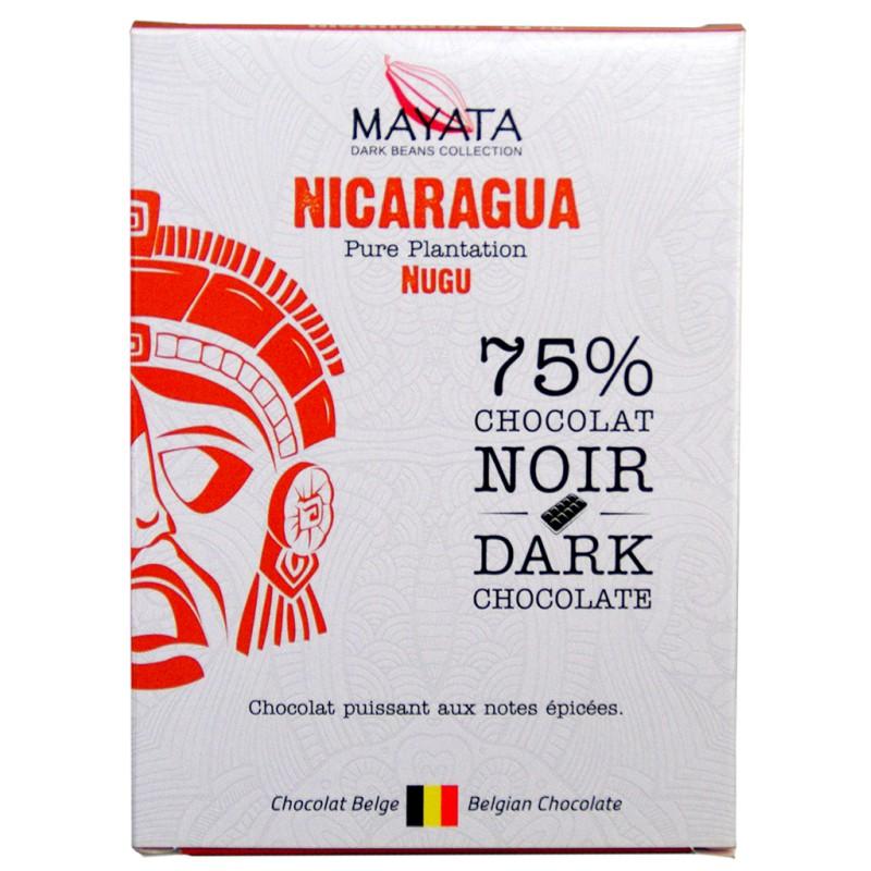 mayata-deremiens-nicaragua-nugu-75
